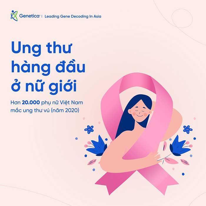 70% người ung thư vú phát hiện muộn