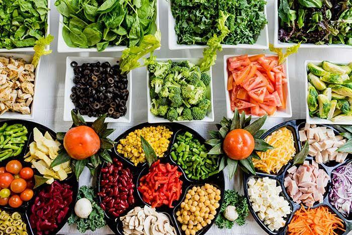 Bộ gen phản ứng với thực phẩm dung nạp như thế nào?