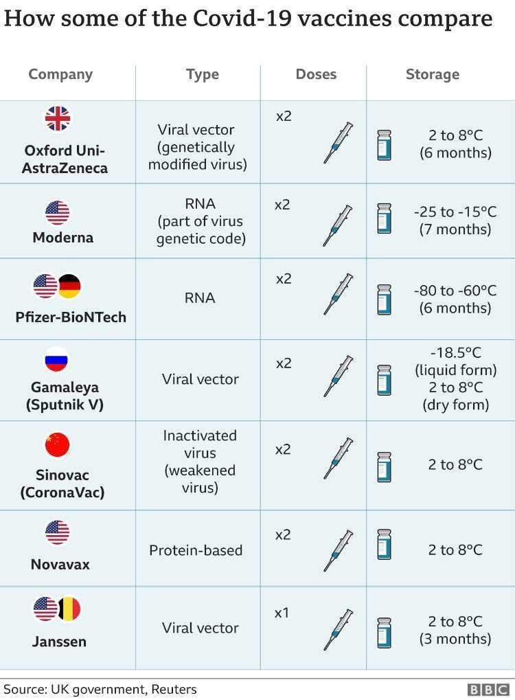 Vaccine Covid 19 và Tầm Quan Trọng Của Y Học Cá Thể Hóa