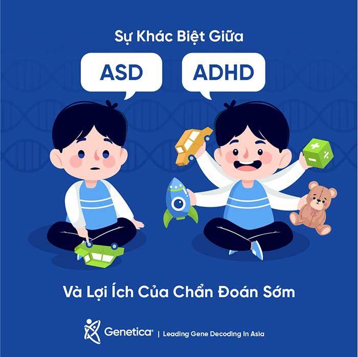 Gen liên quan tới hội chứng Tự Kỷ và Rối loạn ADHD