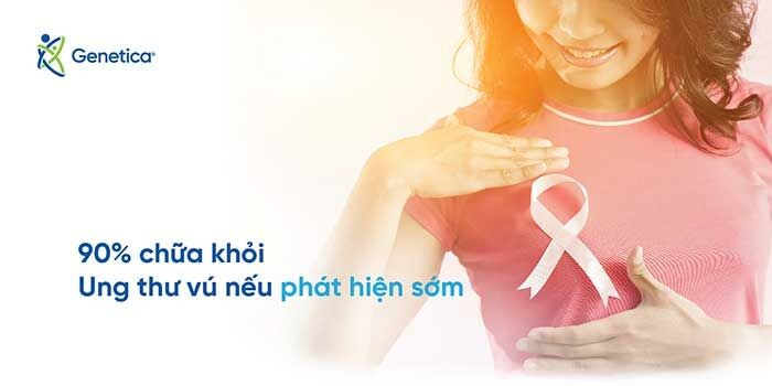 Tầm soát ung thư là gì? Lợi ích và nguy cơ khi tầm soát ung thư