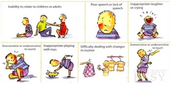 Rối loạn phổ tự kỷ ASD (Autism Spectrum Disorder) là gì?